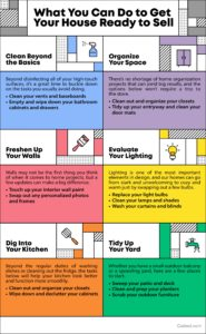 Infographic on preparing your home for sale