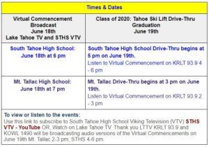 grad info at Sierra At Tahoe Ski Resort for 2020 High School Graduations